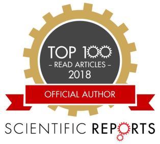 SREP Top 100 author